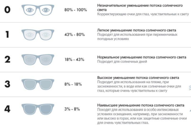 очки от солнца детские