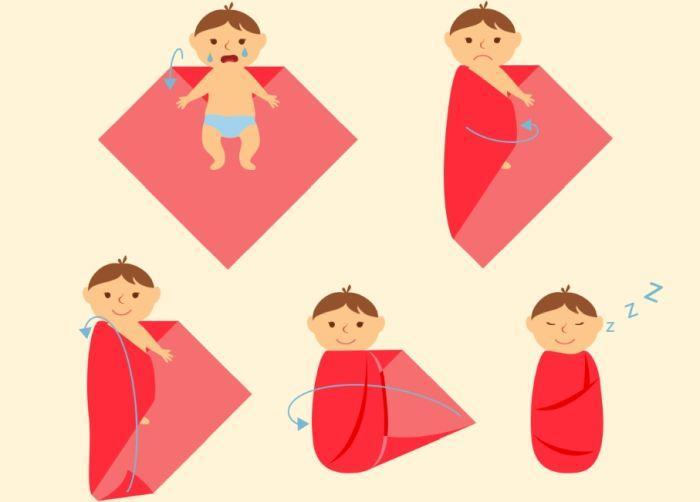 как запеленать новорожденного в пеленку без головы