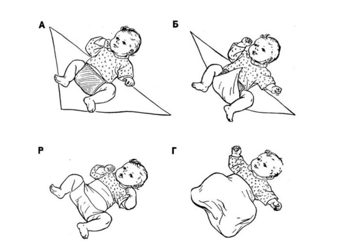 как запеленать ребенка в пеленку
