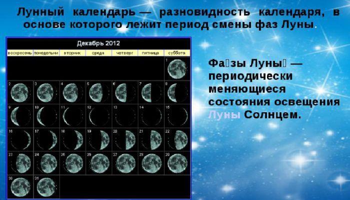 лунный календарь это