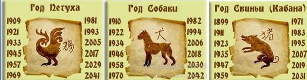 Гороскоп 2019 по году рождения петух, собака, свинья