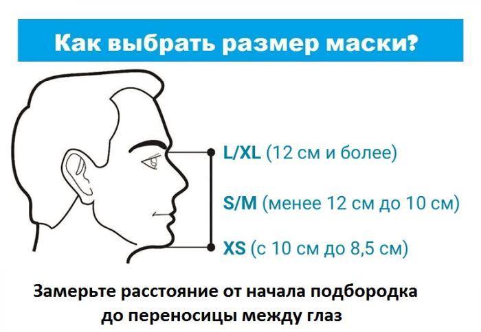 как выбрать размер маски
