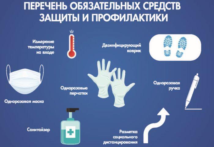 обязательные средства профилактики заражения ковидом