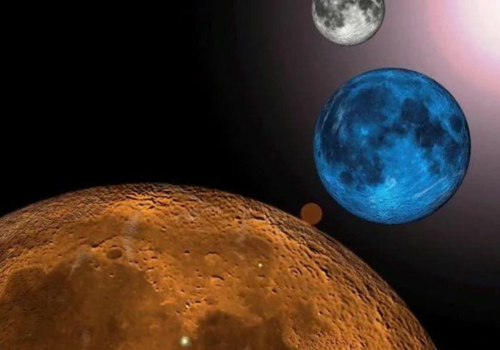зависмость луны от планет